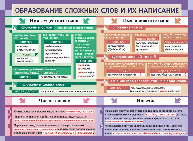 Программу знаков препинания и правописания